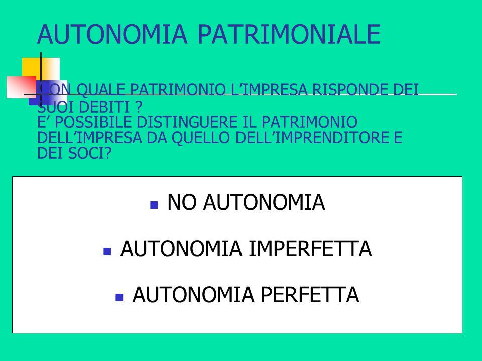 AUTONOMIA PATRIMONIALE c ON QUALE PATRIMONIO L'IMPRESA RISPONDE DEI SUOI DEBITI ? E' POSSIBILE DISTINGUERE IL PATRIMONIO DELL'IMPRESA DA QUELLO DELL'I