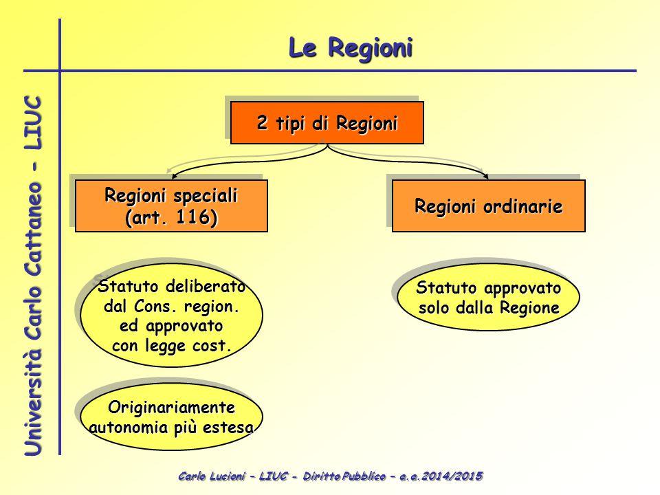 Carlo Lucioni – LIUC - Diritto Pubblico – a.a.2014/2015 Università Carlo Cattaneo - LIUC Le Regioni 2 tipi di Regioni Regioni speciali (art.