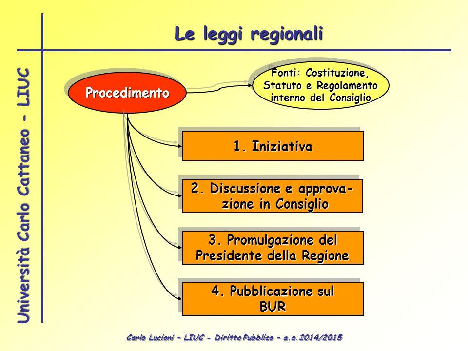 Carlo Lucioni – LIUC - Diritto Pubblico – a.a.2014/2015 Università Carlo Cattaneo - LIUC B.