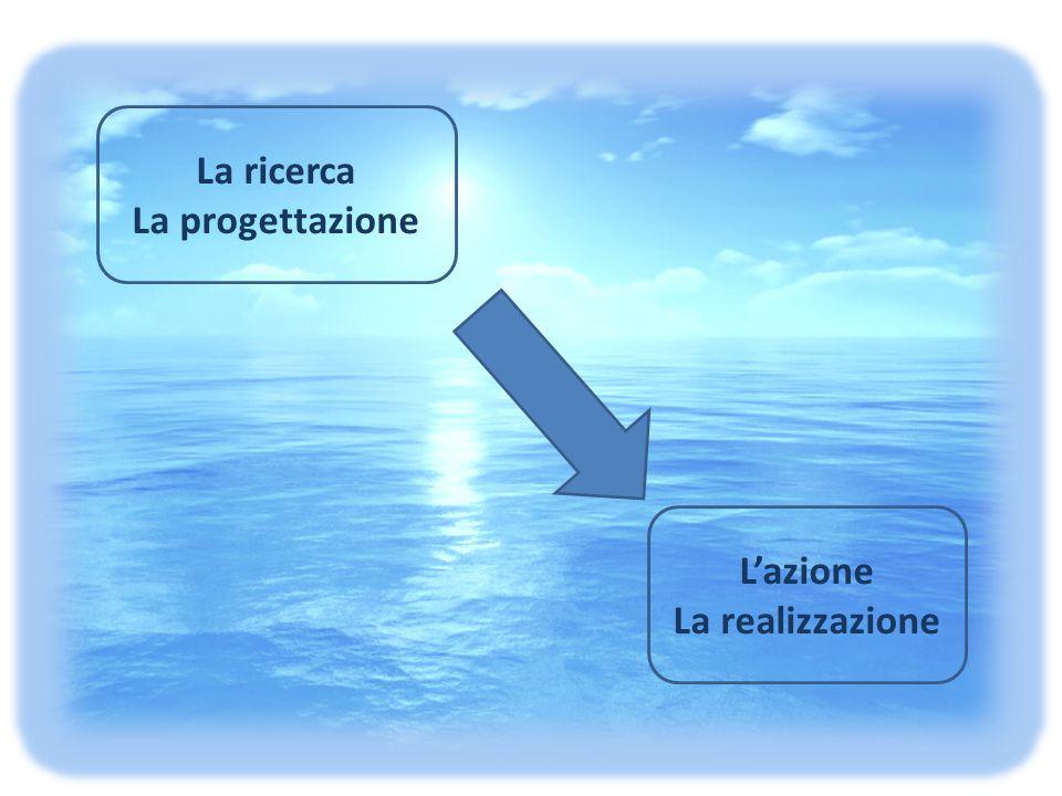 L'azione La realizzazione La ricerca La progettazione
