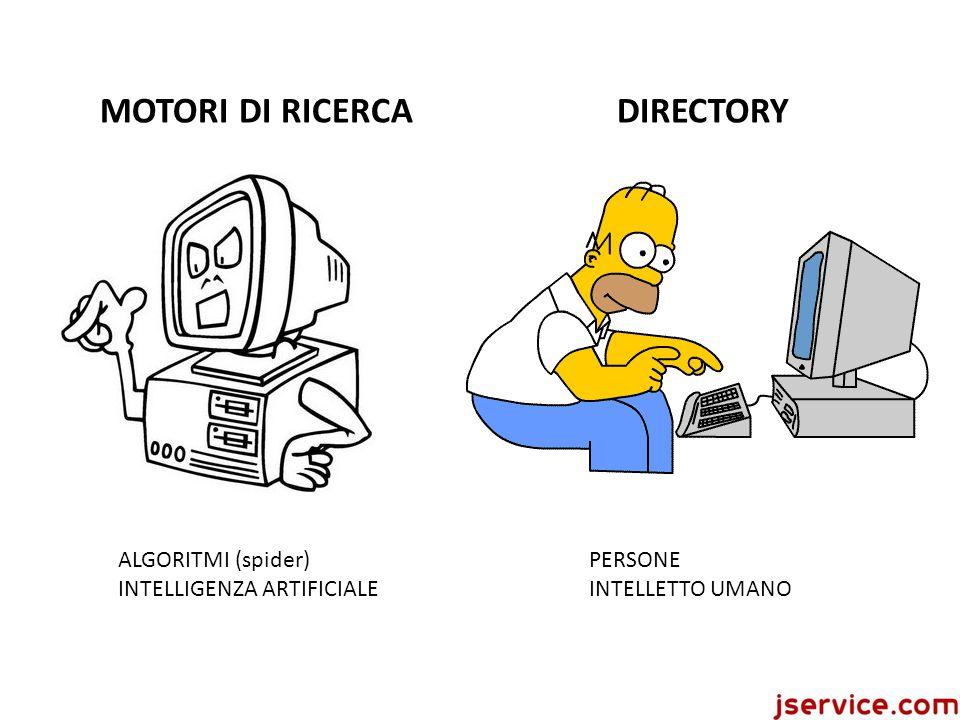 Google.it Yahoo.it MSN.it Ask.it Lycos.it Excite.it Altavista.it Hotbot.it Alice/Virgilio.itHotbot.it Alice/Virgilio.it Libero/Arianna.it Libero/Arianna.it Tiscali.it Kataweb.it Godado.it Il Trovatore.it Abacho.it Migliorsito.com SELEZIONE DEI PRINCIPALI MOTORI DI RICERCA ITALIANI