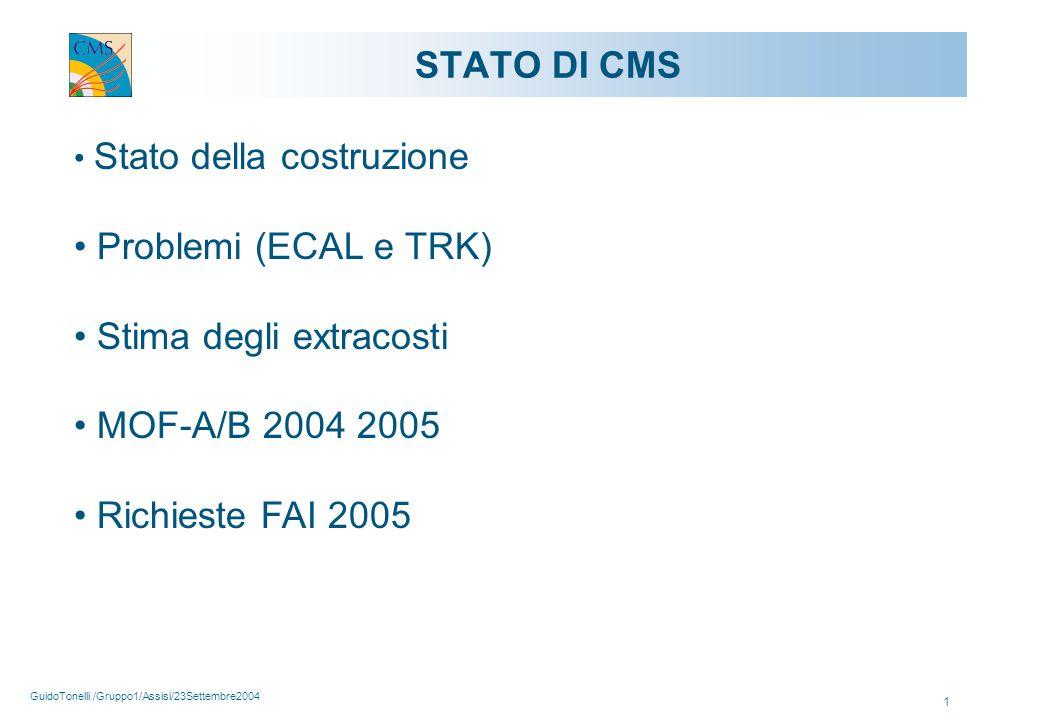 GuidoTonelli /Gruppo1/Assisi/23Settembre2004 1 STATO DI CMS Stato della costruzione Problemi (ECAL e TRK) Stima degli extracosti MOF-A/B 2004 2005 Richieste FAI 2005