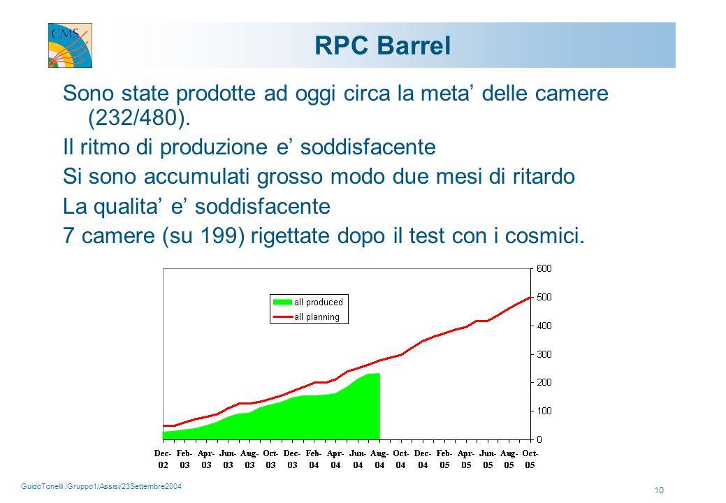 GuidoTonelli /Gruppo1/Assisi/23Settembre2004 10 RPC Barrel Sono state prodotte ad oggi circa la meta' delle camere (232/480).