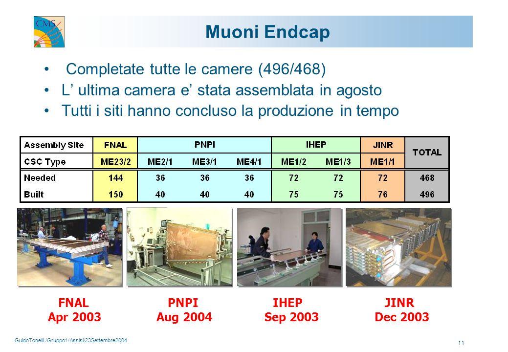 GuidoTonelli /Gruppo1/Assisi/23Settembre2004 11 Muoni Endcap Completate tutte le camere (496/468) L' ultima camera e' stata assemblata in agosto Tutti i siti hanno concluso la produzione in tempo FNAL PNPI IHEP JINR Apr 2003 Aug 2004 Sep 2003 Dec 2003