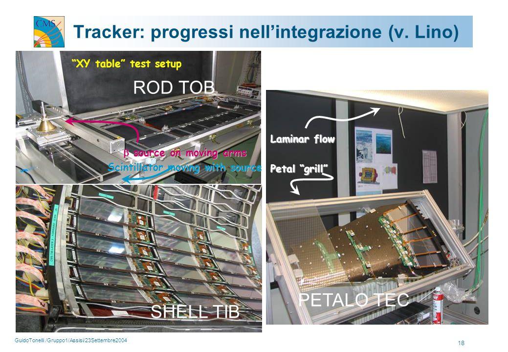 GuidoTonelli /Gruppo1/Assisi/23Settembre2004 18 Tracker: progressi nell'integrazione (v.