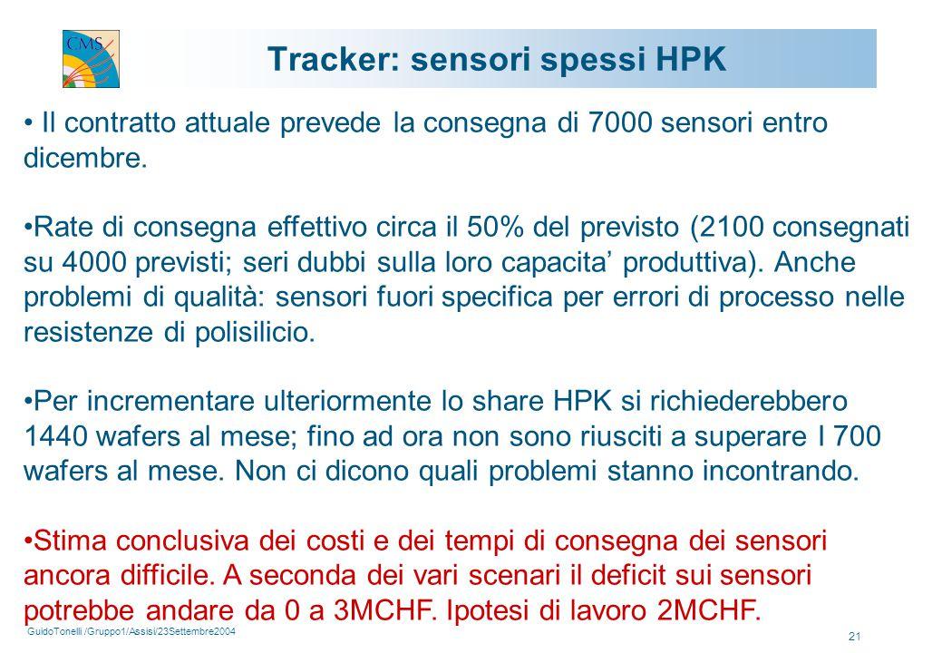 GuidoTonelli /Gruppo1/Assisi/23Settembre2004 21 Tracker: sensori spessi HPK Il contratto attuale prevede la consegna di 7000 sensori entro dicembre.
