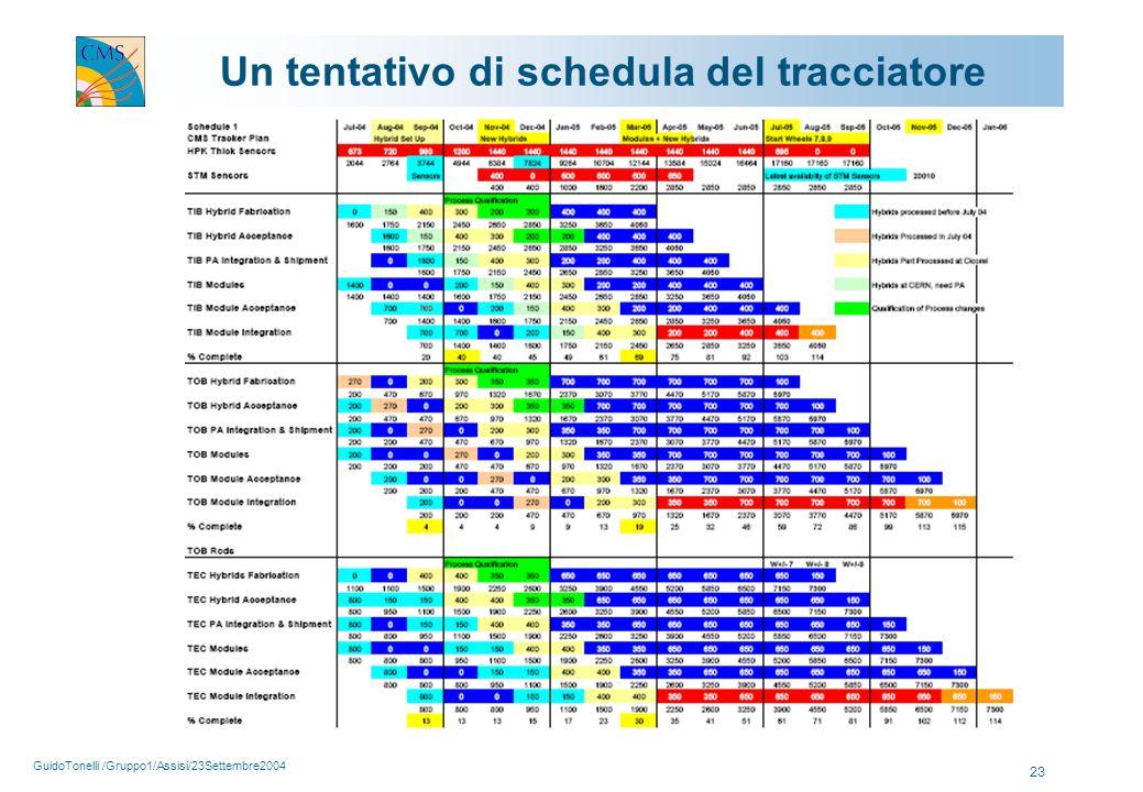 GuidoTonelli /Gruppo1/Assisi/23Settembre2004 23 Un tentativo di schedula del tracciatore