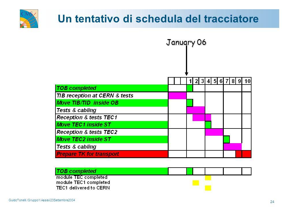 GuidoTonelli /Gruppo1/Assisi/23Settembre2004 24 Un tentativo di schedula del tracciatore January 06