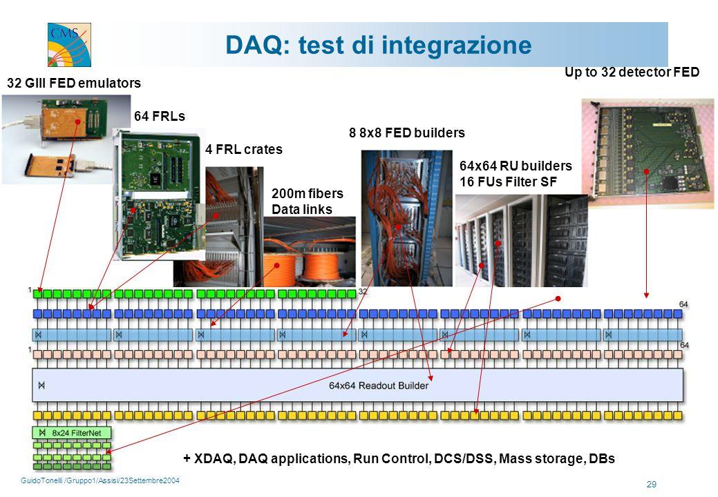 GuidoTonelli /Gruppo1/Assisi/23Settembre2004 29 32 GIII FED emulators 64 FRLs 4 FRL crates 200m fibers Data links 8 8x8 FED builders 64x64 RU builders 16 FUs Filter SF Up to 32 detector FED + XDAQ, DAQ applications, Run Control, DCS/DSS, Mass storage, DBs DAQ: test di integrazione