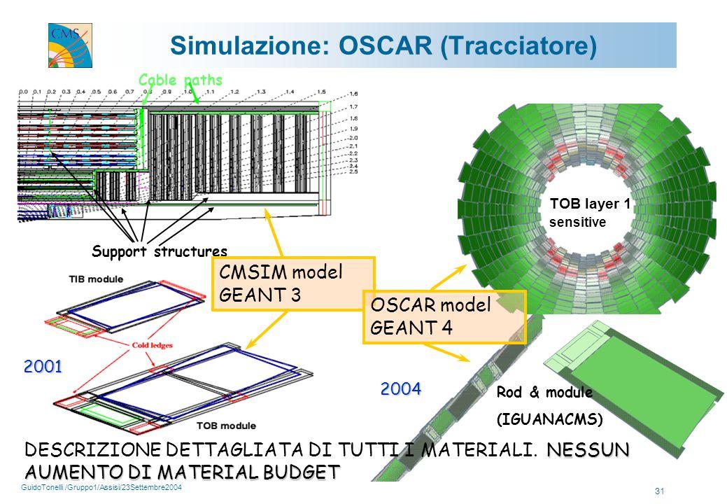 GuidoTonelli /Gruppo1/Assisi/23Settembre2004 31 Simulazione: OSCAR (Tracciatore) Cable paths Support structures CMSIM model GEANT 3 Rod & module (IGUANACMS) OSCAR model GEANT 4 TOB layer 1 sensitive NESSUN AUMENTO DI MATERIAL BUDGET DESCRIZIONE DETTAGLIATA DI TUTTI I MATERIALI.
