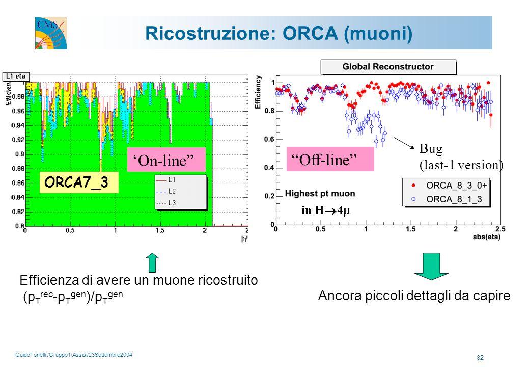 GuidoTonelli /Gruppo1/Assisi/23Settembre2004 32 Ricostruzione: ORCA (muoni) ORCA7_3 Efficienza di avere un muone ricostruito (p T rec -p T gen )/p T gen in H  4  'On-line Off-line Bug (last-1 version) Ancora piccoli dettagli da capire