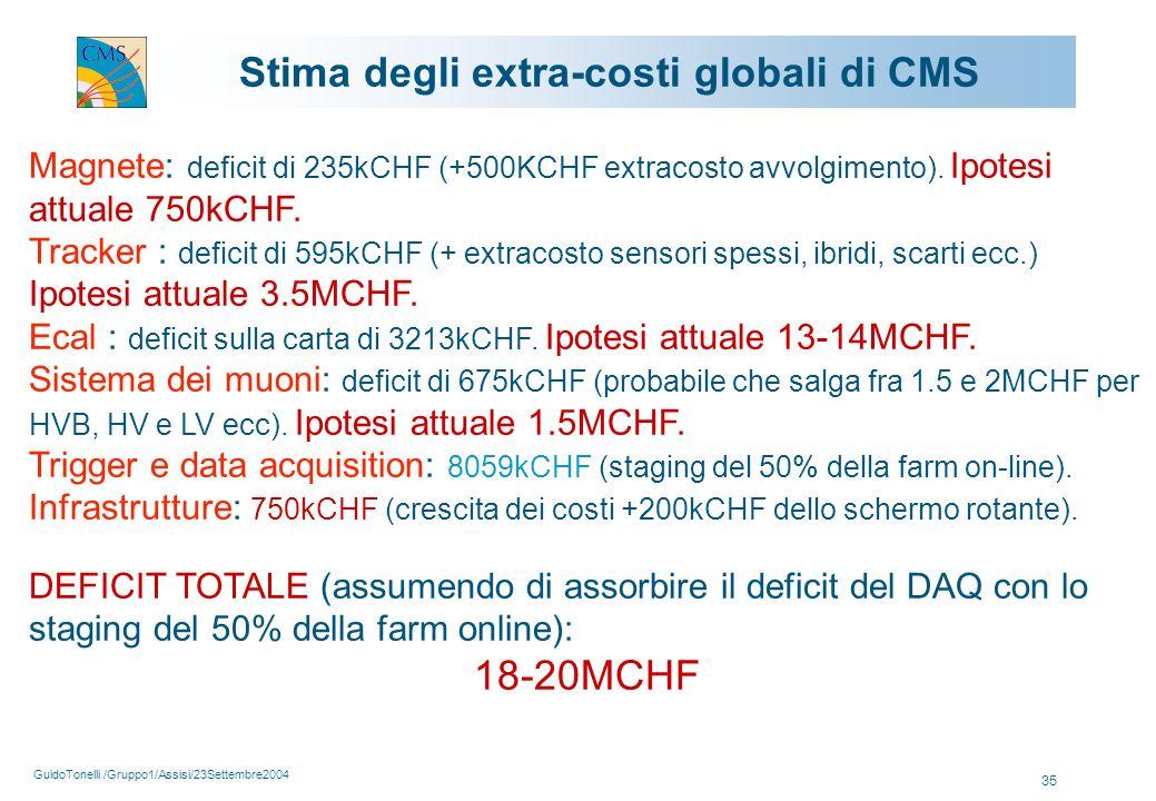 GuidoTonelli /Gruppo1/Assisi/23Settembre2004 35 Stima degli extra-costi globali di CMS Magnete: deficit di 235kCHF (+500KCHF extracosto avvolgimento).
