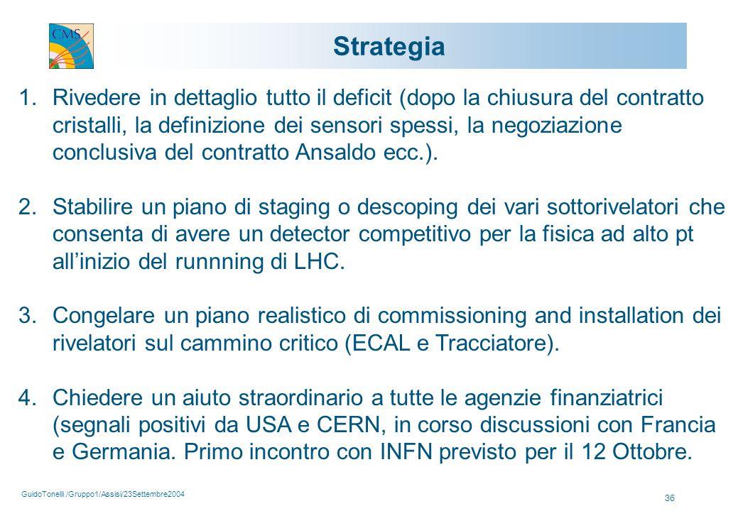 GuidoTonelli /Gruppo1/Assisi/23Settembre2004 36 Strategia 1.Rivedere in dettaglio tutto il deficit (dopo la chiusura del contratto cristalli, la definizione dei sensori spessi, la negoziazione conclusiva del contratto Ansaldo ecc.).