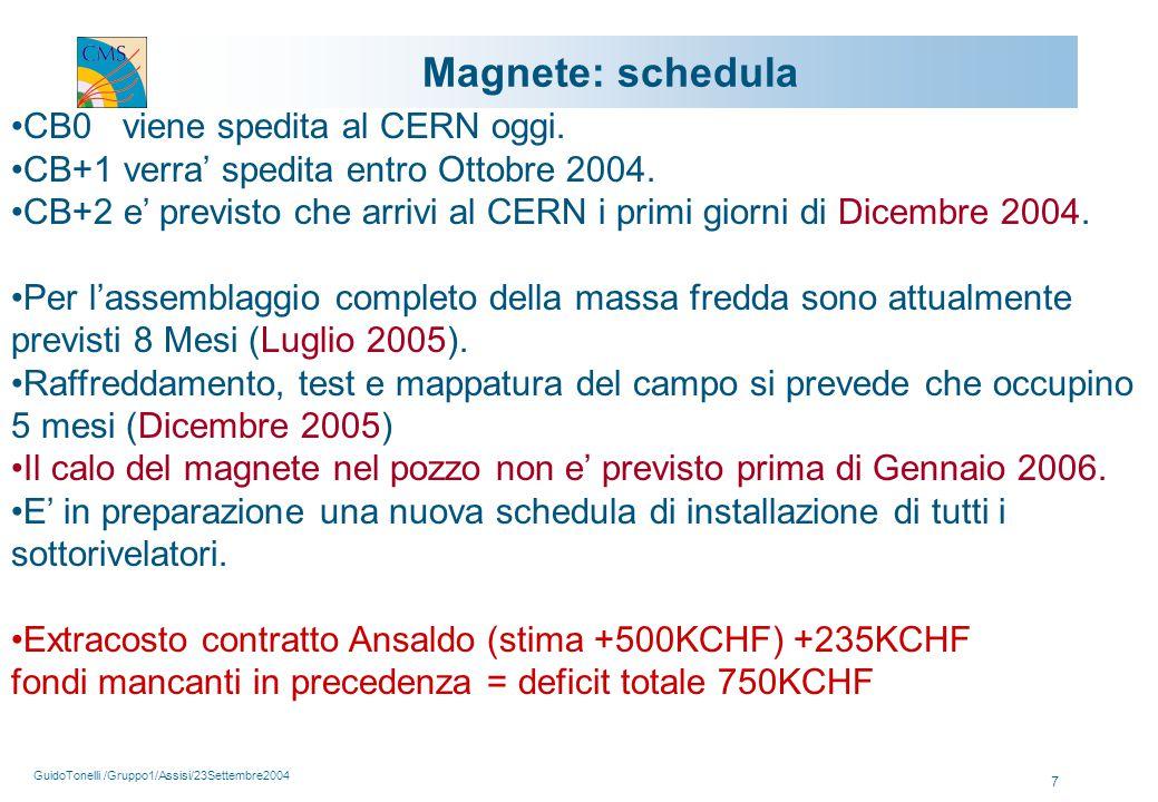 GuidoTonelli /Gruppo1/Assisi/23Settembre2004 7 Magnete: schedula CB0 viene spedita al CERN oggi.