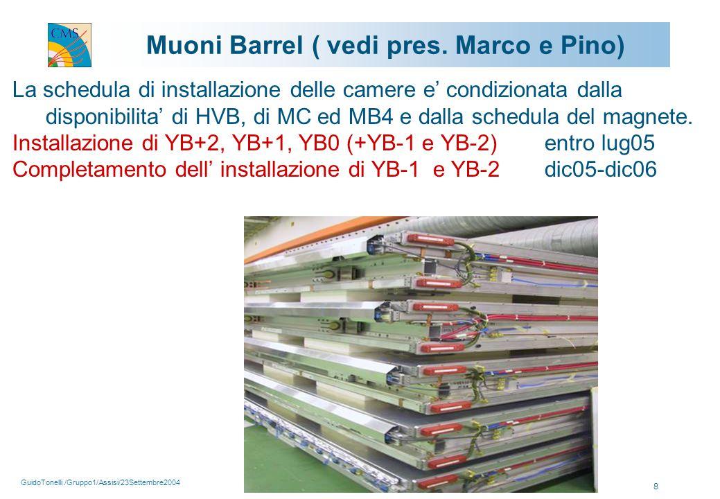 GuidoTonelli /Gruppo1/Assisi/23Settembre2004 8 Muoni Barrel ( vedi pres.