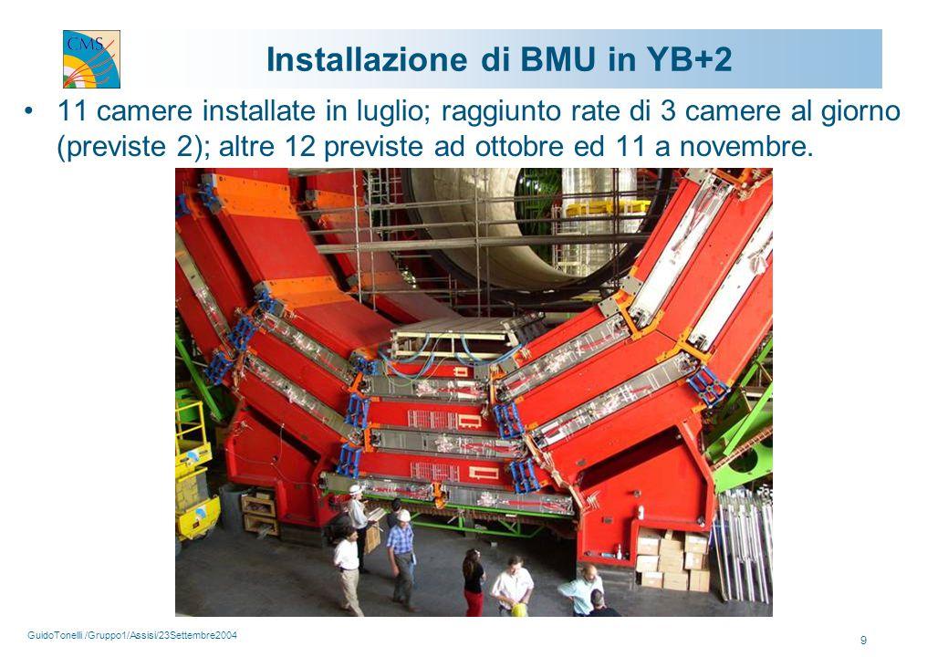 GuidoTonelli /Gruppo1/Assisi/23Settembre2004 9 Installazione di BMU in YB+2 11 camere installate in luglio; raggiunto rate di 3 camere al giorno (previste 2); altre 12 previste ad ottobre ed 11 a novembre.