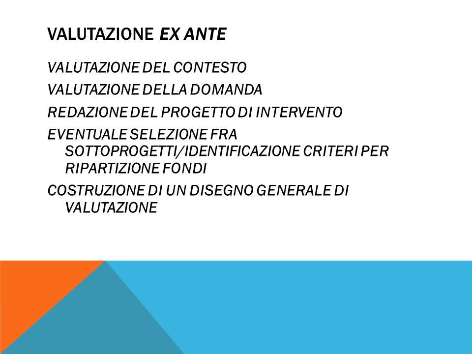 VALUTAZIONE EX ANTE VALUTAZIONE DEL CONTESTO VALUTAZIONE DELLA DOMANDA REDAZIONE DEL PROGETTO DI INTERVENTO EVENTUALE SELEZIONE FRA SOTTOPROGETTI/IDENTIFICAZIONE CRITERI PER RIPARTIZIONE FONDI COSTRUZIONE DI UN DISEGNO GENERALE DI VALUTAZIONE