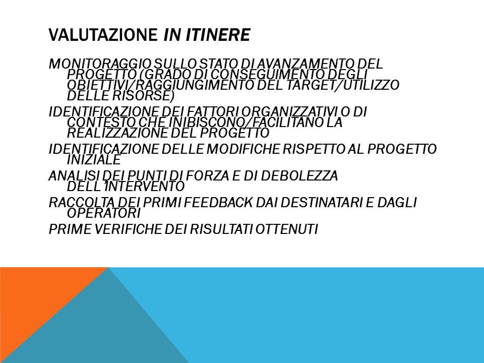 VALUTAZIONE IN ITINERE MONITORAGGIO SULLO STATO DI AVANZAMENTO DEL PROGETTO (GRADO DI CONSEGUIMENTO DEGLI OBIETTIVI/RAGGIUNGIMENTO DEL TARGET/UTILIZZO DELLE RISORSE) IDENTIFICAZIONE DEI FATTORI ORGANIZZATIVI O DI CONTESTO CHE INIBISCONO/FACILITANO LA REALIZZAZIONE DEL PROGETTO IDENTIFICAZIONE DELLE MODIFICHE RISPETTO AL PROGETTO INIZIALE ANALISI DEI PUNTI DI FORZA E DI DEBOLEZZA DELL ' INTERVENTO RACCOLTA DEI PRIMI FEEDBACK DAI DESTINATARI E DAGLI OPERATORI PRIME VERIFICHE DEI RISULTATI OTTENUTI