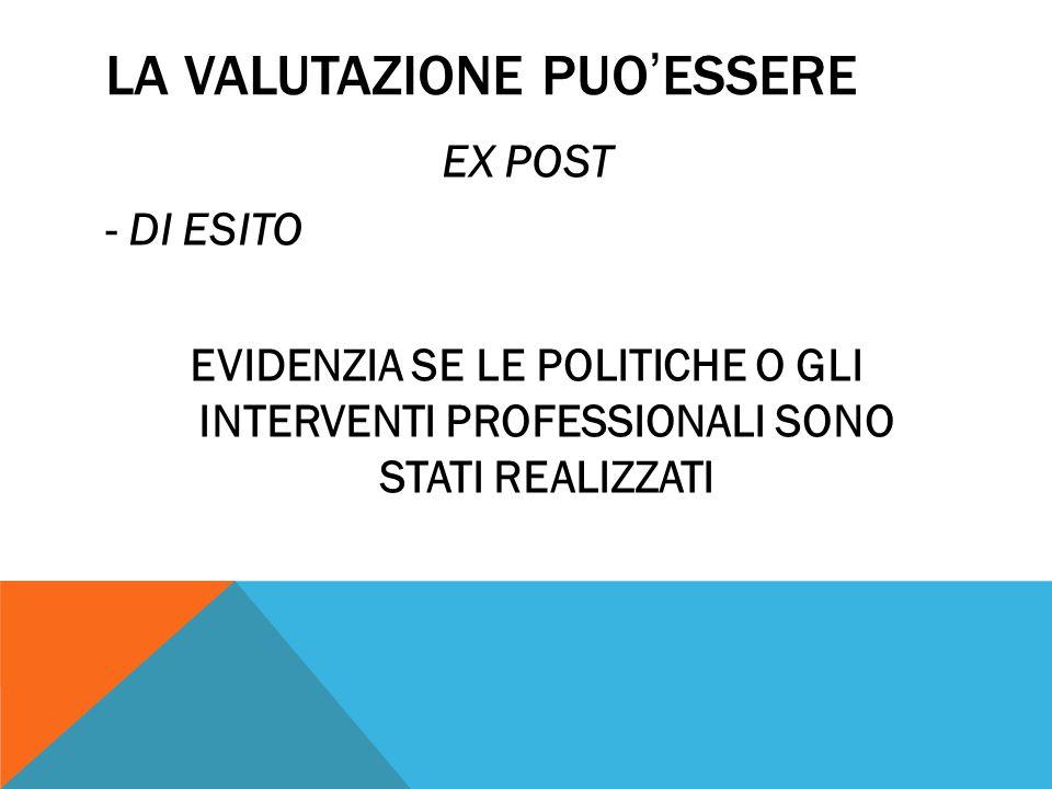 LA VALUTAZIONE PUO ' ESSERE EX POST - DI ESITO EVIDENZIA SE LE POLITICHE O GLI INTERVENTI PROFESSIONALI SONO STATI REALIZZATI