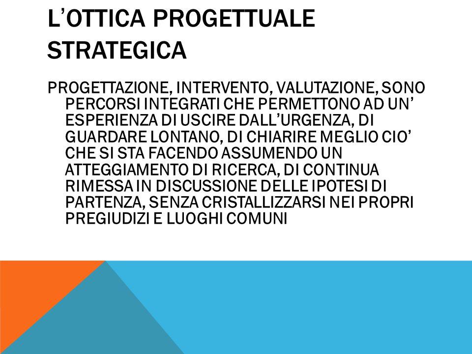 L ' OTTICA PROGETTUALE STRATEGICA PROGETTAZIONE, INTERVENTO, VALUTAZIONE, SONO PERCORSI INTEGRATI CHE PERMETTONO AD UN ' ESPERIENZA DI USCIRE DALL ' URGENZA, DI GUARDARE LONTANO, DI CHIARIRE MEGLIO CIO ' CHE SI STA FACENDO ASSUMENDO UN ATTEGGIAMENTO DI RICERCA, DI CONTINUA RIMESSA IN DISCUSSIONE DELLE IPOTESI DI PARTENZA, SENZA CRISTALLIZZARSI NEI PROPRI PREGIUDIZI E LUOGHI COMUNI