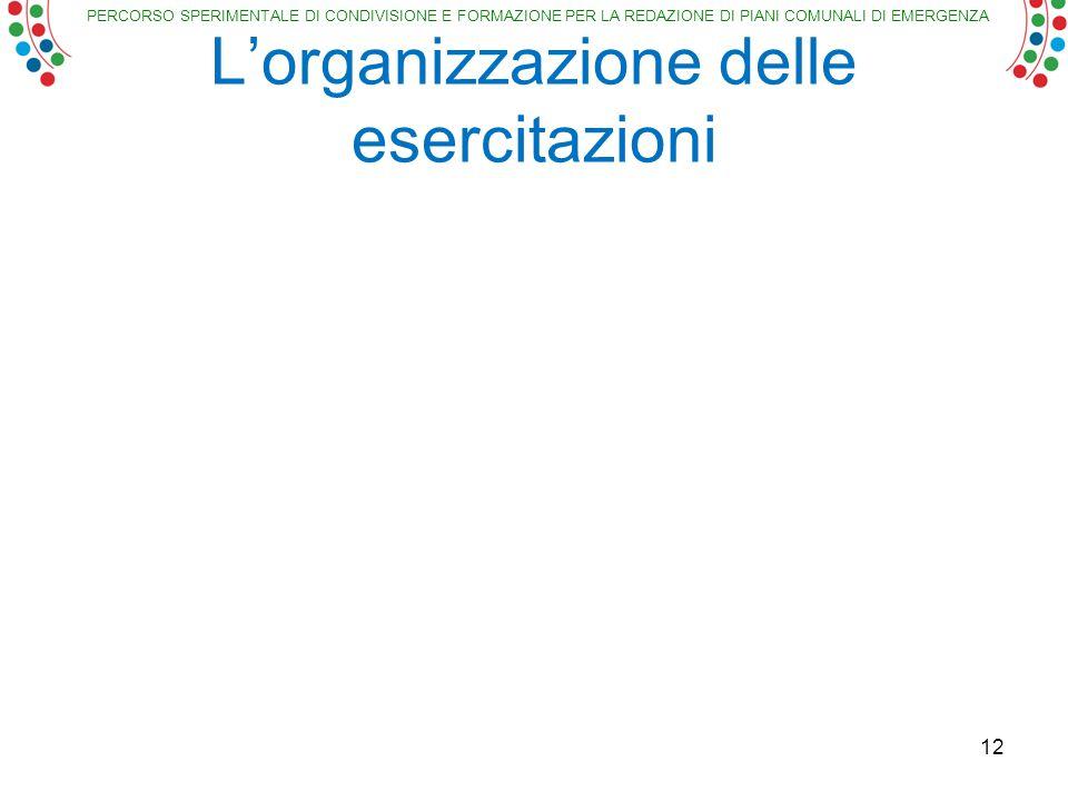PERCORSO SPERIMENTALE DI CONDIVISIONE E FORMAZIONE PER LA REDAZIONE DI PIANI COMUNALI DI EMERGENZA L'organizzazione delle esercitazioni 12