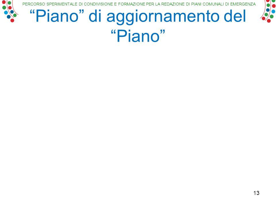 PERCORSO SPERIMENTALE DI CONDIVISIONE E FORMAZIONE PER LA REDAZIONE DI PIANI COMUNALI DI EMERGENZA Piano di aggiornamento del Piano 13