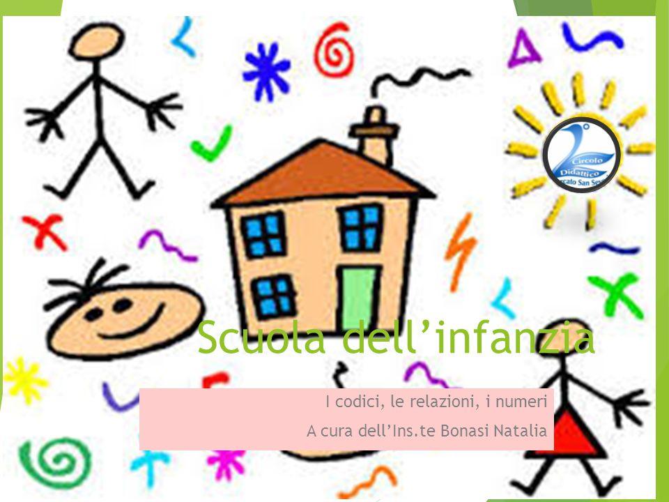 Scuola dell'infanzia I codici, le relazioni, i numeri A cura dell'Ins.te Bonasi Natalia