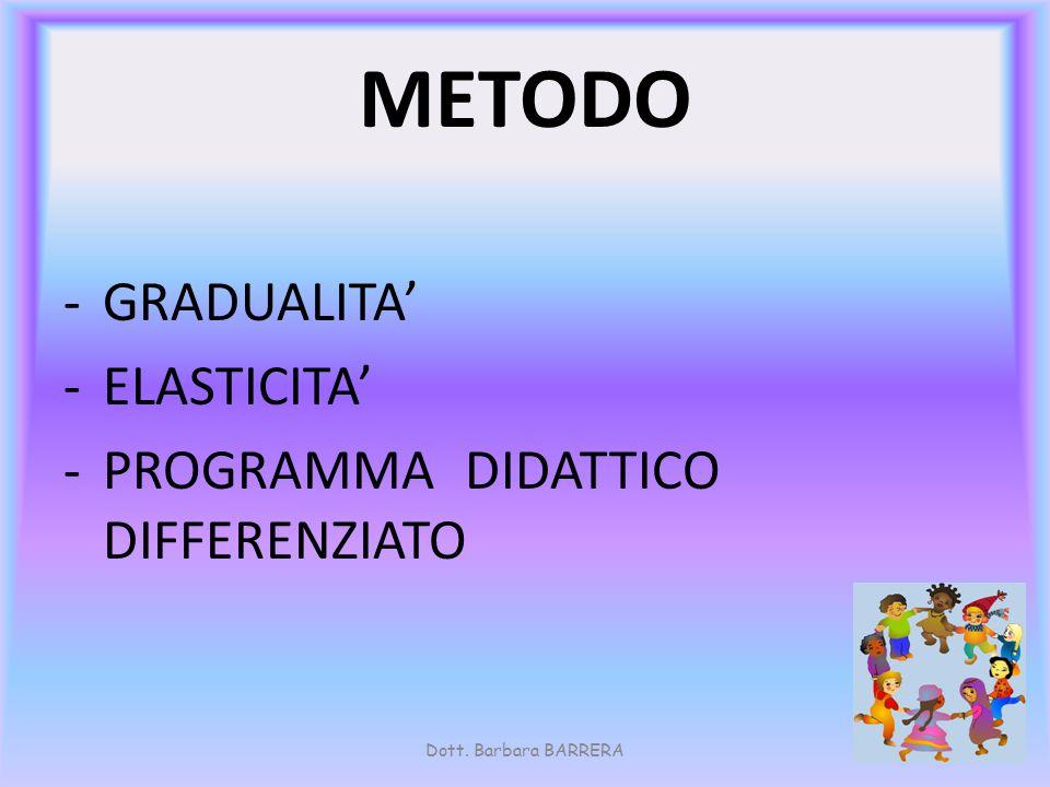 METODO -GRADUALITA' -ELASTICITA' -PROGRAMMA DIDATTICO DIFFERENZIATO Dott. Barbara BARRERA24
