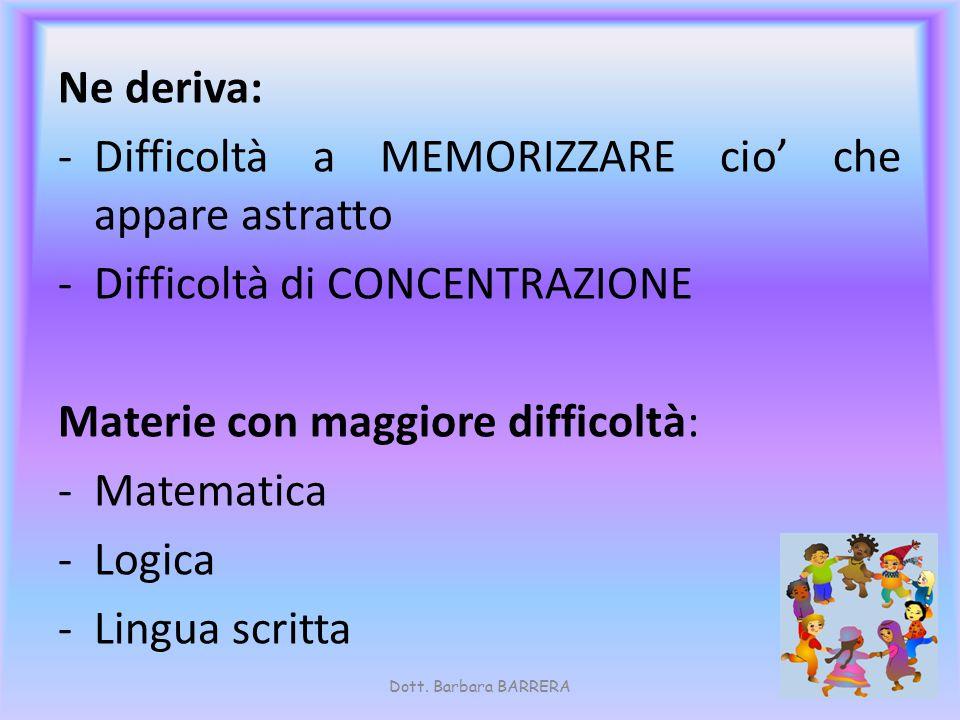 Ne deriva: -Difficoltà a MEMORIZZARE cio' che appare astratto -Difficoltà di CONCENTRAZIONE Materie con maggiore difficoltà: -Matematica -Logica -Ling
