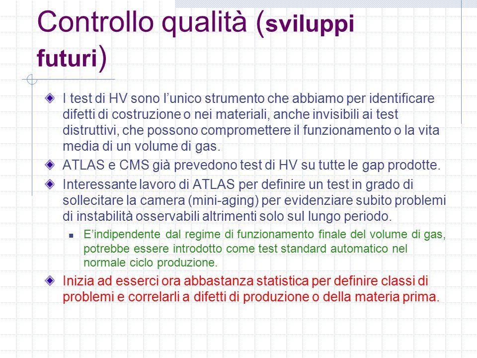 Controllo qualità ( sviluppi futuri ) I test di HV sono l'unico strumento che abbiamo per identificare difetti di costruzione o nei materiali, anche invisibili ai test distruttivi, che possono compromettere il funzionamento o la vita media di un volume di gas.