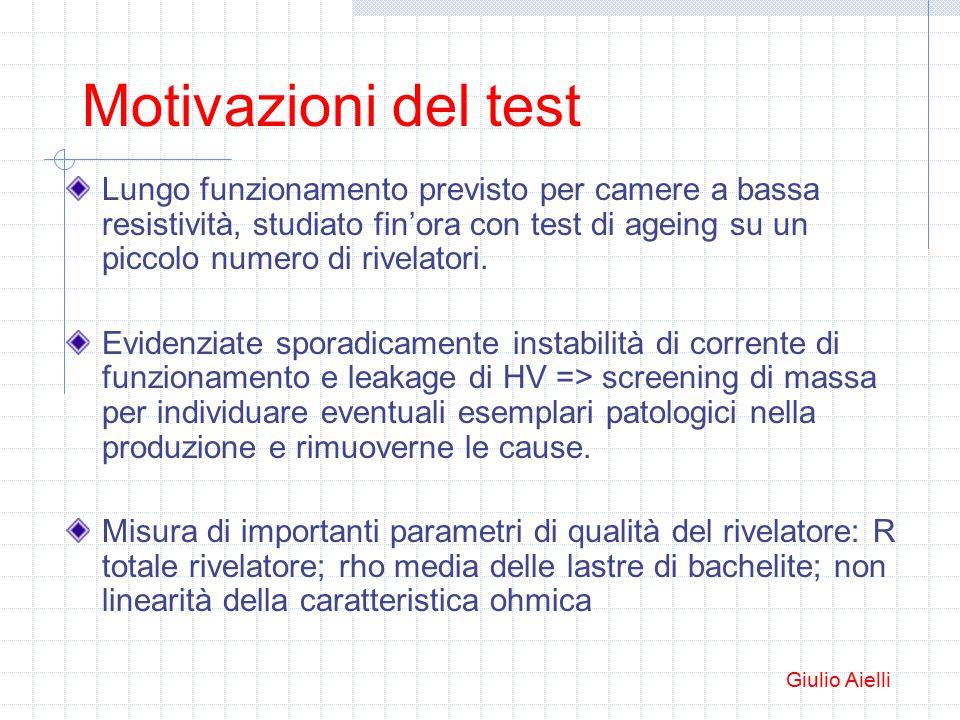 Motivazioni del test Lungo funzionamento previsto per camere a bassa resistività, studiato fin'ora con test di ageing su un piccolo numero di rivelatori.