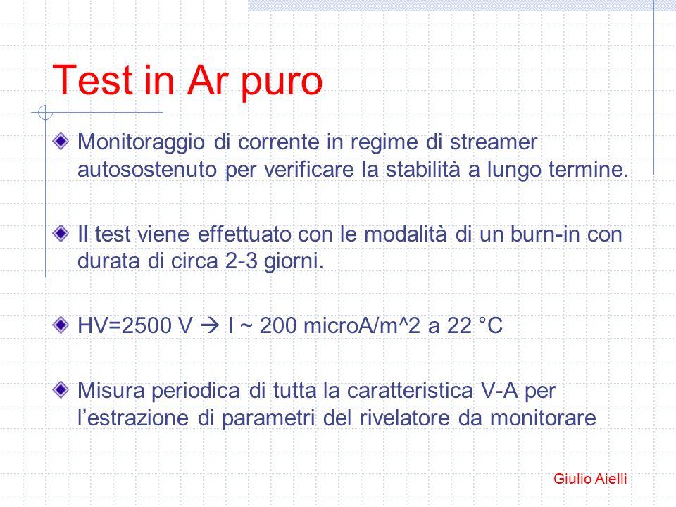 Test in Ar puro Monitoraggio di corrente in regime di streamer autosostenuto per verificare la stabilità a lungo termine.