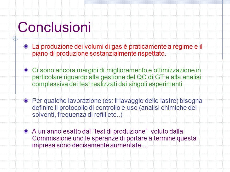 Conclusioni La produzione dei volumi di gas è praticamente a regime e il piano di produzione sostanzialmente rispettato.