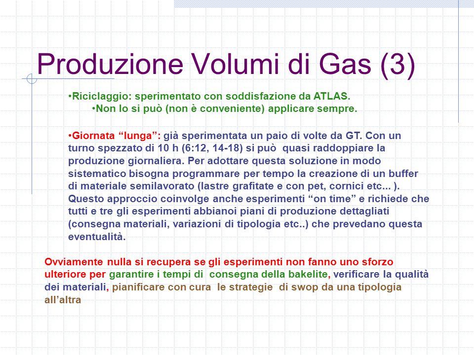 Produzione Volumi di Gas (3) Riciclaggio: sperimentato con soddisfazione da ATLAS.