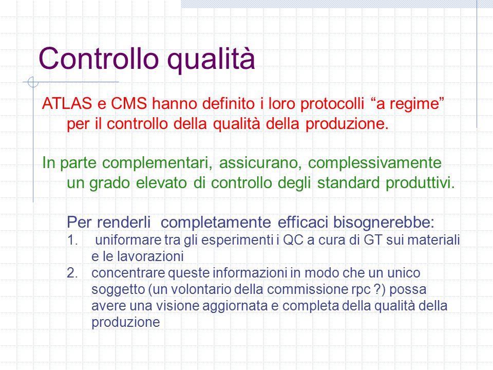 Controllo qualità ATLAS e CMS hanno definito i loro protocolli a regime per il controllo della qualità della produzione.