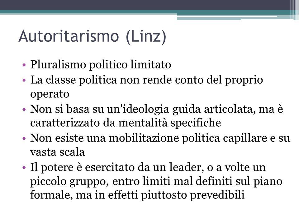 Autoritarismo (Linz) Pluralismo politico limitato La classe politica non rende conto del proprio operato Non si basa su un'ideologia guida articolata,