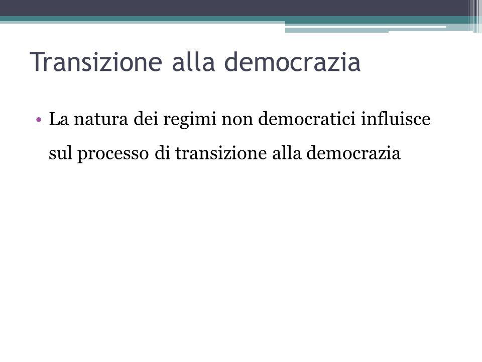 Transizione alla democrazia La natura dei regimi non democratici influisce sul processo di transizione alla democrazia