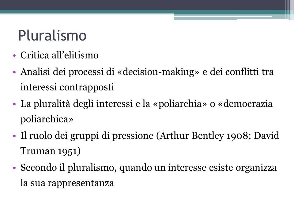 Pluralismo Critica all'elitismo Analisi dei processi di «decision-making» e dei conflitti tra interessi contrapposti La pluralità degli interessi e la