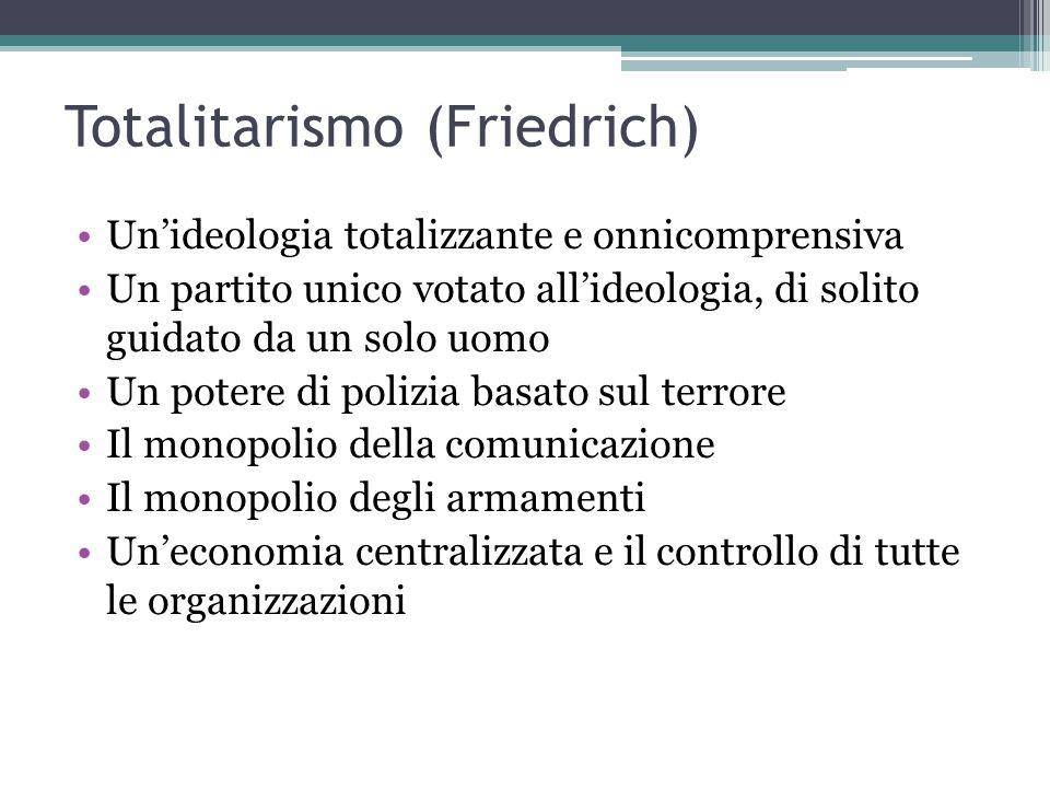 Totalitarismo (Friedrich) Un'ideologia totalizzante e onnicomprensiva Un partito unico votato all'ideologia, di solito guidato da un solo uomo Un pote