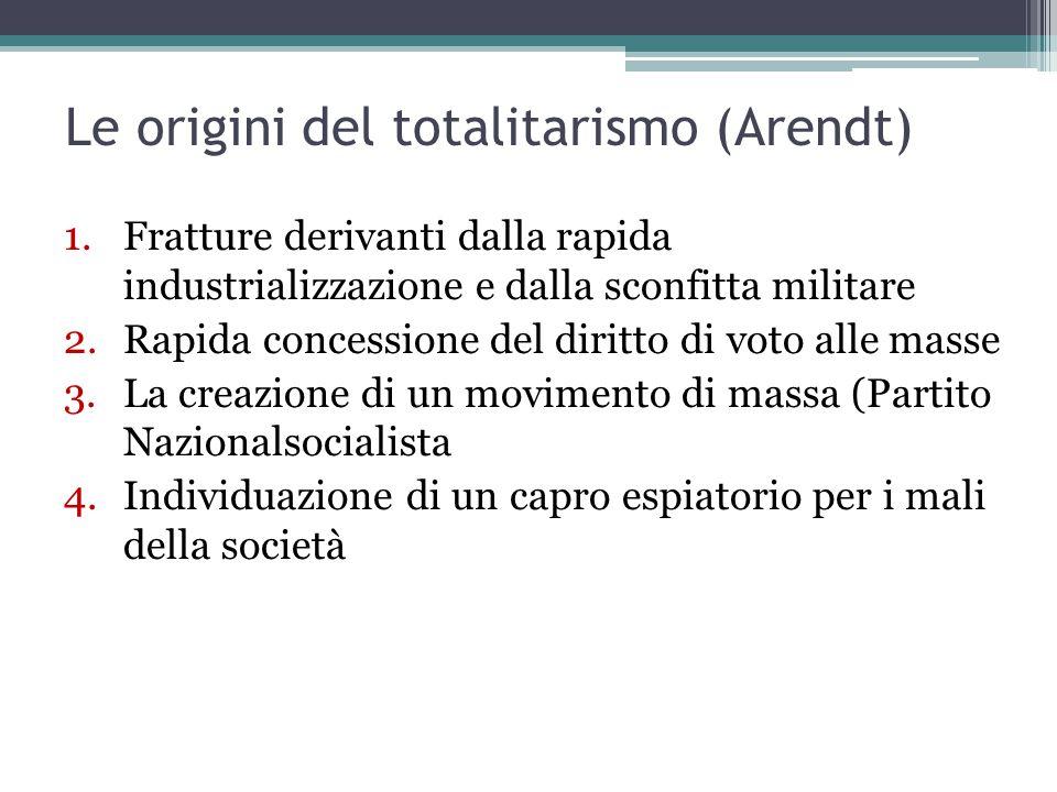 Le origini del totalitarismo (Arendt) 1.Fratture derivanti dalla rapida industrializzazione e dalla sconfitta militare 2.Rapida concessione del diritt