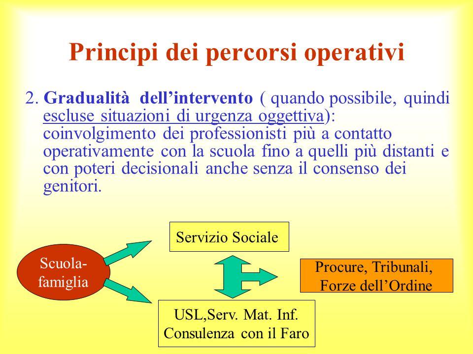 2. Gradualità dell'intervento ( quando possibile, quindi escluse situazioni di urgenza oggettiva): coinvolgimento dei professionisti più a contatto op