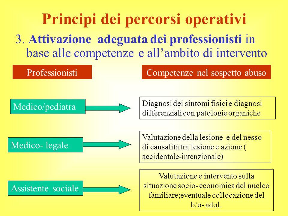 Principi dei percorsi operativi 3.