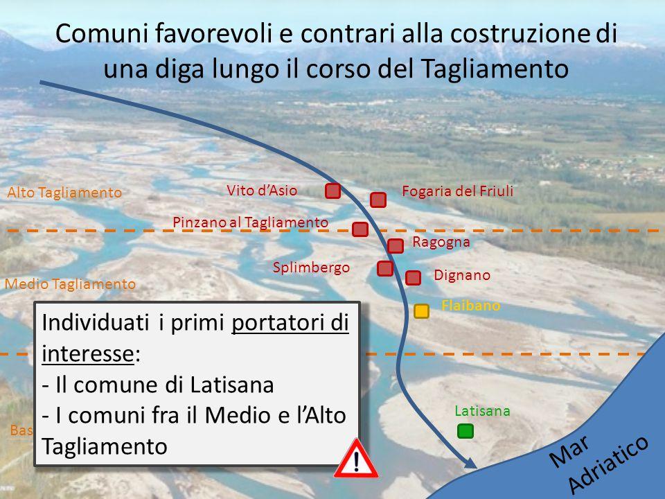 Comuni favorevoli e contrari alla costruzione di una diga lungo il corso del Tagliamento Pinzano al Tagliamento Latisana Alto Tagliamento Medio Taglia