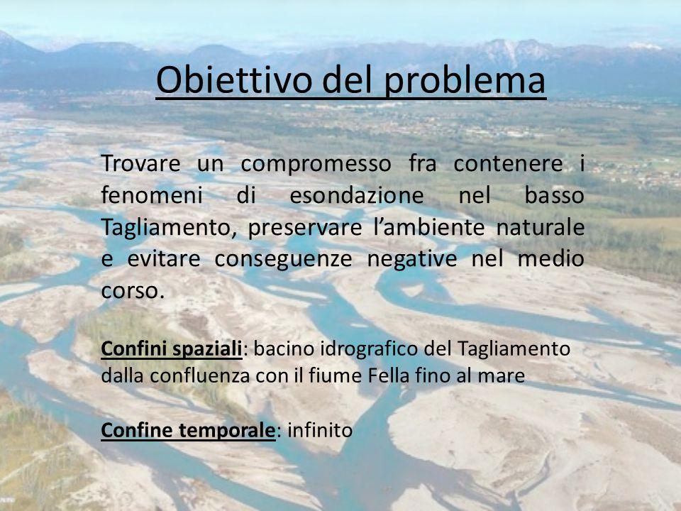 Confini spaziali: bacino idrografico del Tagliamento dalla confluenza con il fiume Fella fino al mare Confine temporale: infinito Trovare un compromes