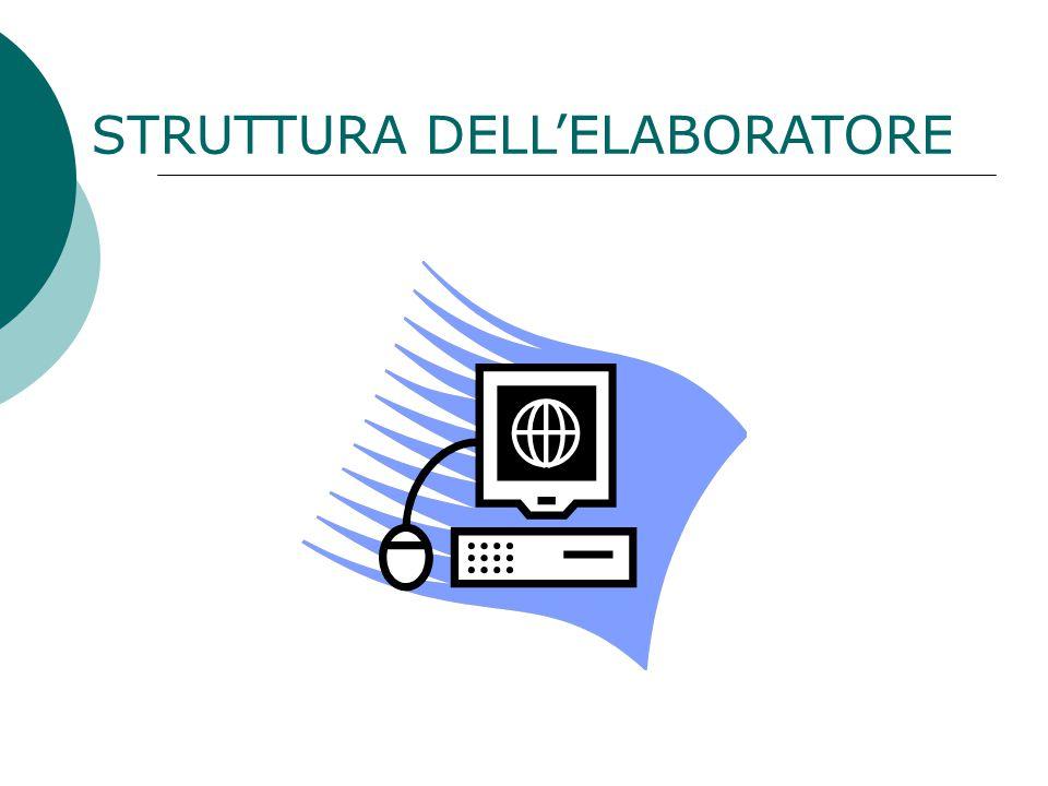 COMPONENTI DELL'ELABORATORE  I principali componenti dell'elaboratore sono tre: CPU (central processing unit); Memoria centrale; Sistema di input e output.