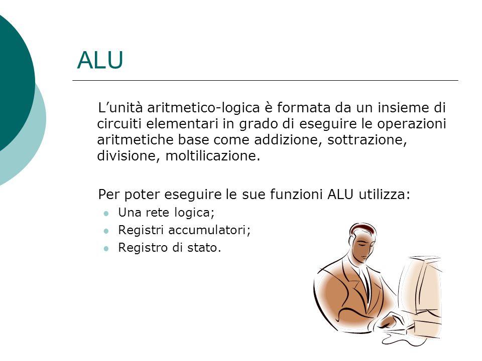 ALU L'unità aritmetico-logica è formata da un insieme di circuiti elementari in grado di eseguire le operazioni aritmetiche base come addizione, sottrazione, divisione, moltilicazione.