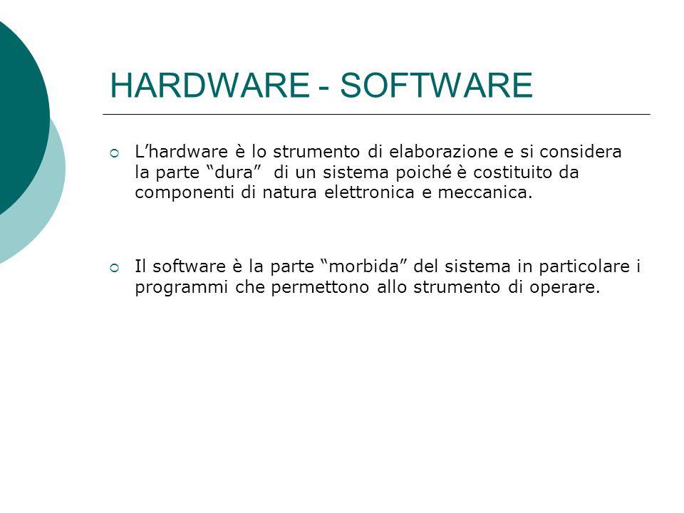 HARDWARE - SOFTWARE  L'hardware è lo strumento di elaborazione e si considera la parte dura di un sistema poiché è costituito da componenti di natura elettronica e meccanica.