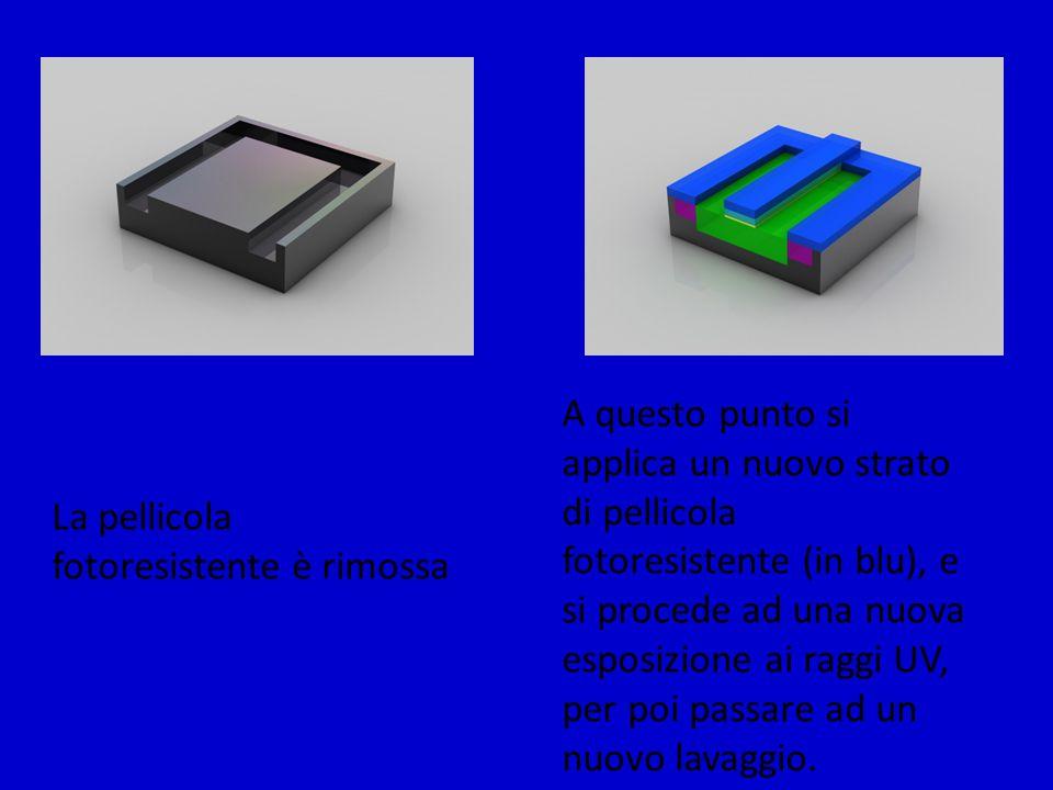 La pellicola fotoresistente è rimossa A questo punto si applica un nuovo strato di pellicola fotoresistente (in blu), e si procede ad una nuova esposi