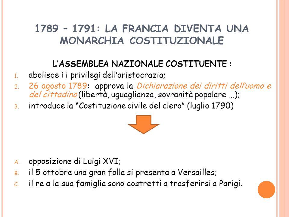 1789 – 1791: LA FRANCIA DIVENTA UNA MONARCHIA COSTITUZIONALE L'ASSEMBLEA NAZIONALE COSTITUENTE : 1.