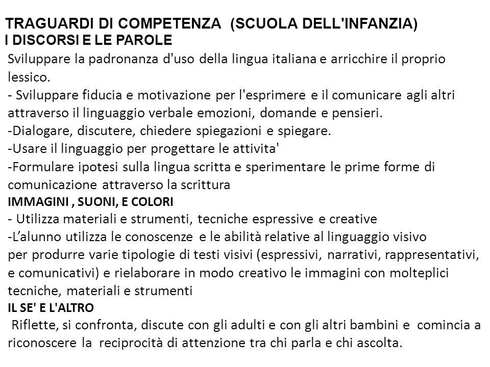TRAGUARDI DI COMPETENZA (SCUOLA DELL'INFANZIA) I DISCORSI E LE PAROLE Sviluppare la padronanza d'uso della lingua italiana e arricchire il proprio les